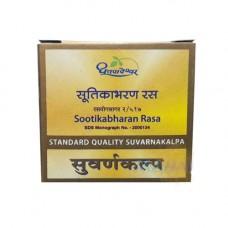 Аюрведа с золотом, выведение шлаков и токсинов, Сутикабхаран Раса, 10 таб, производитель Дхутапапешвар